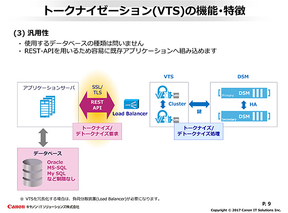 VTSの特徴