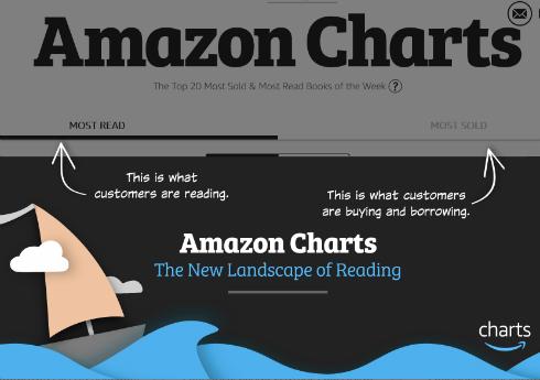 charts 2