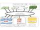 富士通、九州大学RIIT向け新スパコンを受注、理論演算性能10 PFLOPSを実現