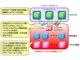 マイクロセグメンテーションでセキュリティ環境を構築する米ShieldXの「APEIRO」国内販売開始