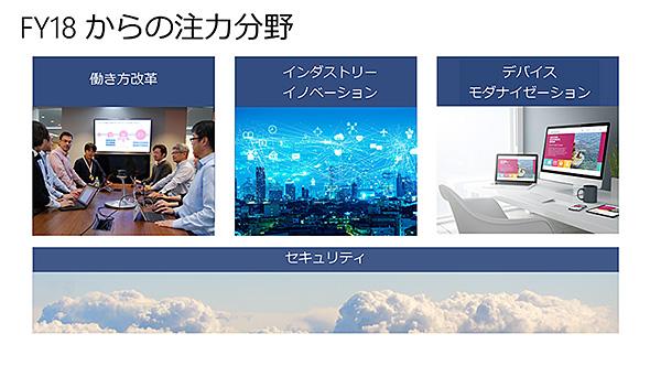 日本マイクロソフトの注力分野