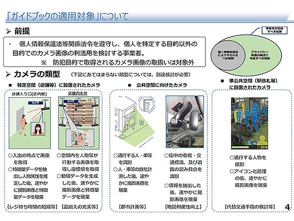 カメラ画像利活用ガイドブックver.1.0