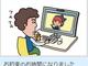 新生銀行、Skypeを利用した住宅ローンのオンライン相談サービスを開設