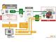 スマホで生体認証、業務システムへのアクセスを簡単セキュアに 富士通のFIDO認証ソリューション