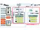 日本郵船グループとNTT、船舶IoTの次世代プラットフォーム開発で共同実験開始