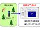 AIで野鳥の鳴き声を認識する自然環境調査向けソフト 富士通九州ネットワークテクノロジーズから