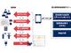 電力料金プランや使用料見積もりをLINE botで問い合わせ——オカモトとNECが共同実証へ