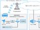 5G経由で工事用ロボットを遠隔制御 4Gの10倍の伝送速度——ソフトバンクと大成建設が共同実証
