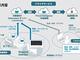 SCSK、AIでエンドポイントを常時監視する「Cybereason EDR」を導入 1万9000台のPCとサーバを保護