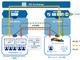 マクラーレン、F1グランプリ全21戦でNTT ComのSDx技術を導入 テレメトリーデータの伝送に活用