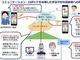 """愛媛県西条市、高齢者の""""見守りロボット""""にNECの「PaPeRo i」を採用 家族とのコミュニケーションやケアに活用"""