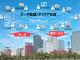 """""""電力データ×人流データ""""などで新サービスの創出を——異業種データ活用の実証実験 東京・丸の内エリアで開始"""