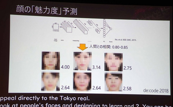 "ki ms02 - 【人工知能】AIで女性の顔の""魅力""も数値化――東大で研究中の「魅力工学」とは?[06/06]"