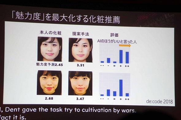 "ki ms03 - 【人工知能】AIで女性の顔の""魅力""も数値化――東大で研究中の「魅力工学」とは?[06/06]"