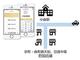 """""""北九州市の台所""""でスマホかざしてQRコード決済——みずほFGなど5行、キャッシュレス決済の実証実験をスタート"""