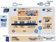 NECが新宿区のシステムを刷新、SDNや自社クラウド活用でセキュリティと事業継続性を強化