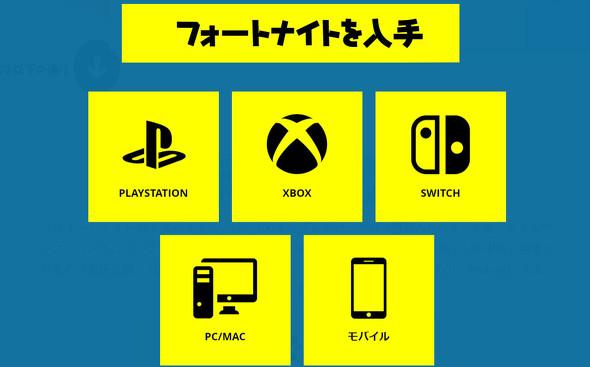 プラットフォーム ゲーム クロス