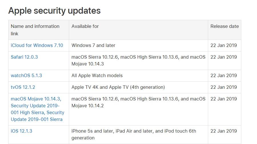 iOS、macOSなどの脆弱性や不具合を修正 Appleがアップデート一挙公開