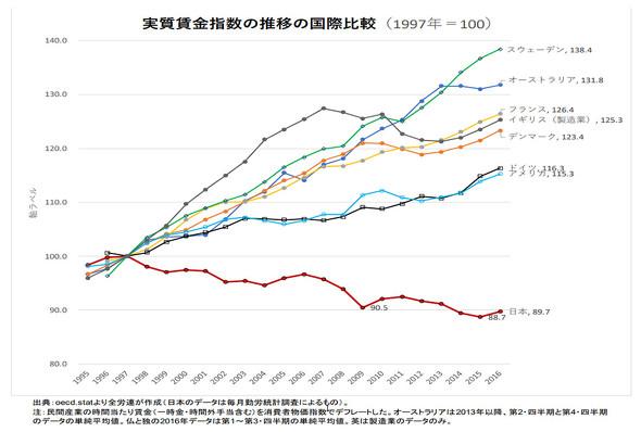 デジタルトランスフォーメーションへの挑戦」に向けて日本企業が考えたいこと (3/3) - ITmedia エンタープライズ