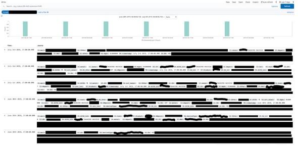 無防備状態での露出が発見されたデータベースのスクリーンショット
