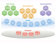 富士通SSL、DX支援を強化 DXデザインや顧客獲得支援も——ソリューション群「PoweredSolution」を刷新