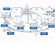 """大成建設と日本マイクロソフト、AI/IoTを活用した「施設運用・保守」で協業——""""Azure×Windows 10 IoT""""を活用"""