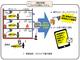 火災時に避難経路を自動アナウンス「建設現場向けIoT火災報知システム」——竹中工務店、KDDIらが実証