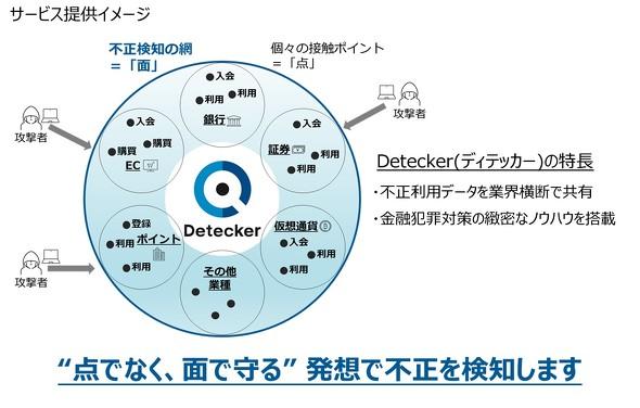Detecker