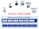 佐川急便がクラウドで運行管理 ドラレコや走行状況、ドライバーの健康情報を集約へ