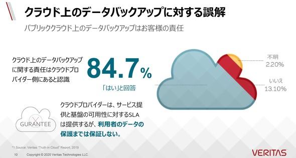 84.7%の企業が「クラウドプロバイダーがデータの保護をする」と認識していた