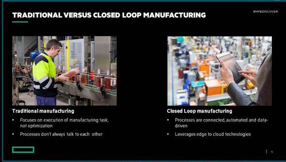 伝統的な製造プロセスとクローズドループ型製造プロセスの違い