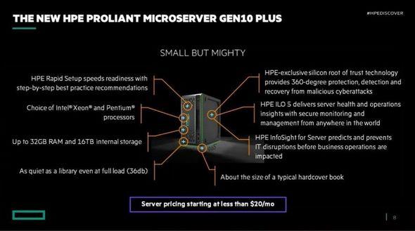 ProLiant MicroServer Gen 10 Plus