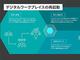 """2023年までに進む9つの技術トレンド発表 日本企業の""""苦手分野""""は?"""