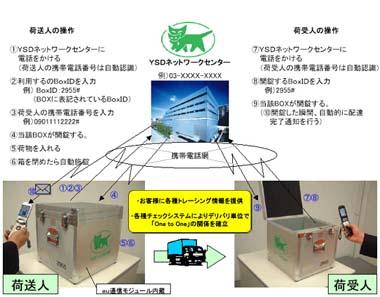 ay_box02.jpg