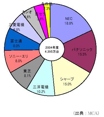 ay_graf.jpg