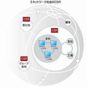 ネットワーク社会のCSR