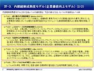 内部統制成熟度モデル(2)
