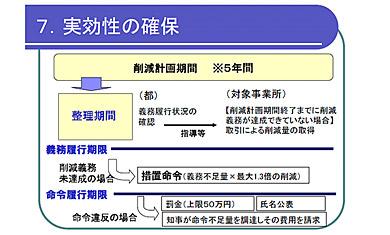 <図1> 違反企業にはさまざまなペナルティーが科せられる(東京都 環境局資料より)