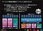 サイロ型システムから水平統合へ(日本IBMのSOA資料より抜粋)