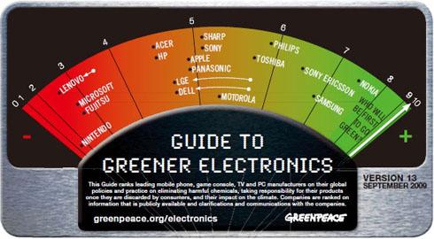 「環境に優しい電機メーカー・ランキング」の第13版。同ランキングは2006年8月から4半期ごとに発表されている