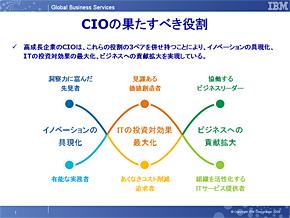 <strong>図1</strong> CIOの果たすべき役割