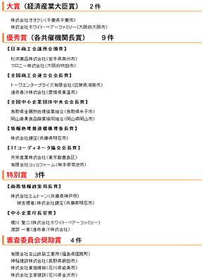 「中小企業IT経営力大賞 2010」受賞企業一覧
