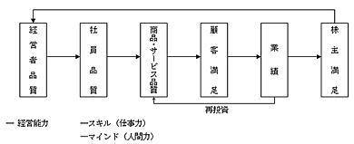 bizbook01.jpg