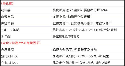 yonei.jpg