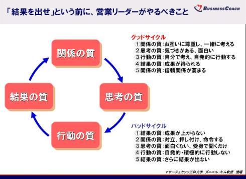 businesscoach.JPG