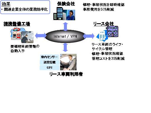 Ibmkato61.jpg