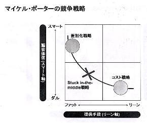 Shishido1michal.jpg
