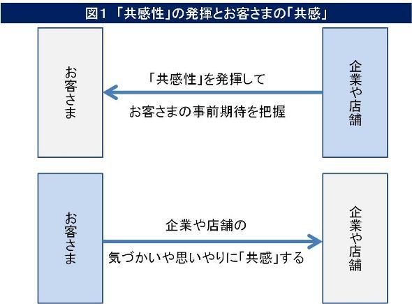 shibasakizu1.jpg