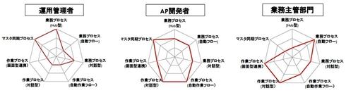 1112hitachi_fig_mat.jpg