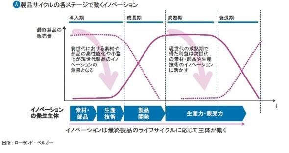 a_seihinsaikuru.jpg